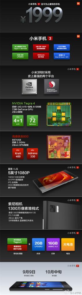 Présentation Xiaomi Mi3