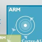 MediaTek, les prochains processeurs Cortex A50 Series