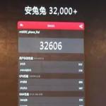 TCL Idol X+ MT6592, un AnTuTu de 32000 points