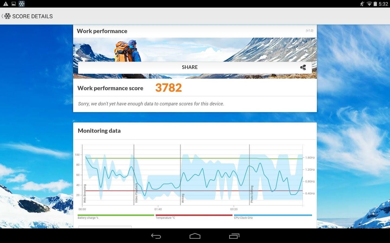 PCMark - performance