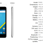 Elephone P6000: le smartphone chinois parfait?