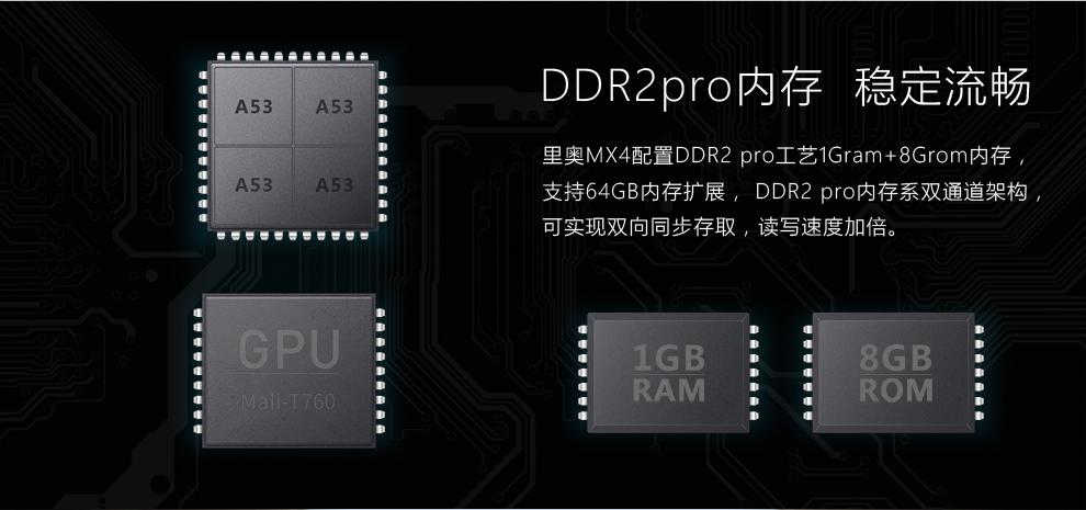 Neo MX4 CPU MT6732 GPU Mali-T760