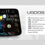 UGOOS UT3S 4Go: review et test vidéo