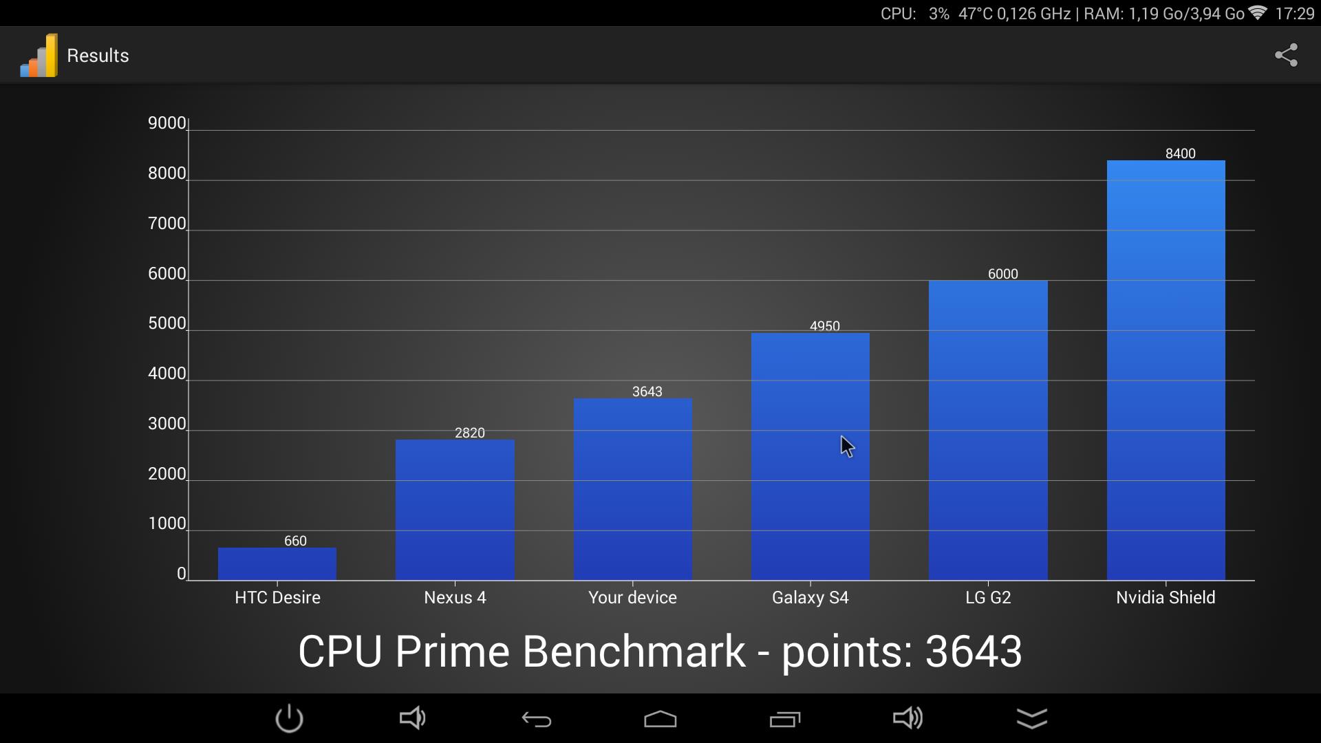 UGOOS UT3S - CPU PRIME