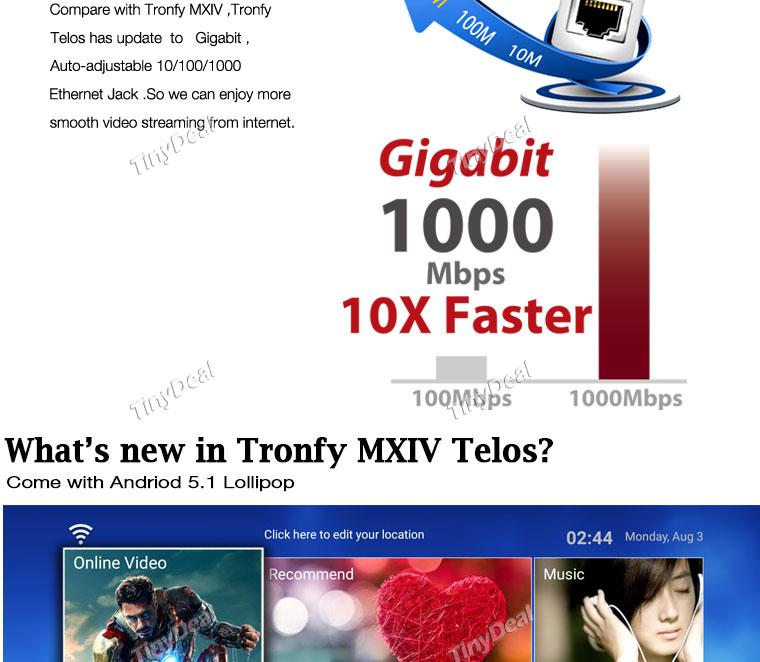 Tronfy-4