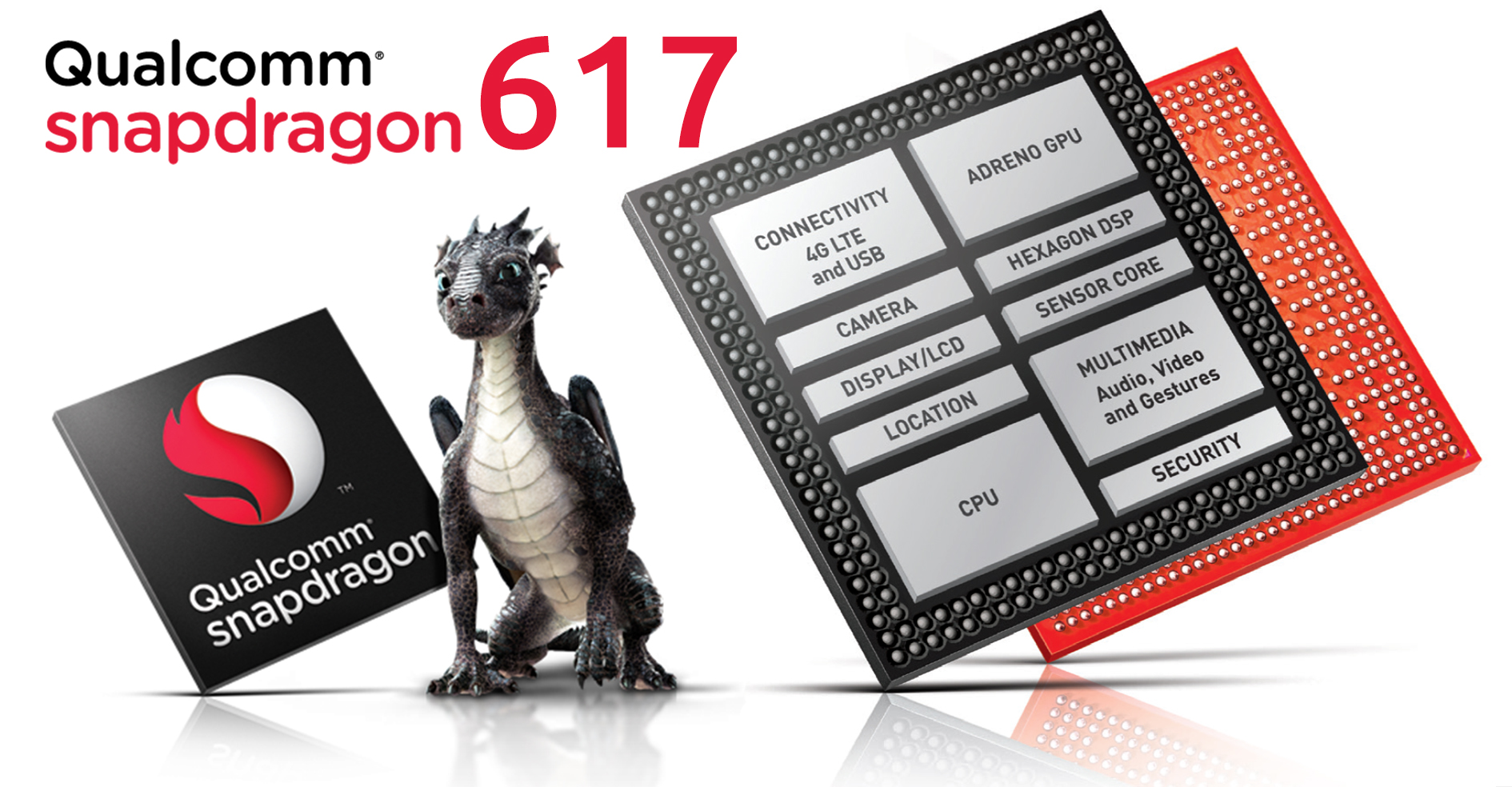 Qualcomm-SnapDragon-617