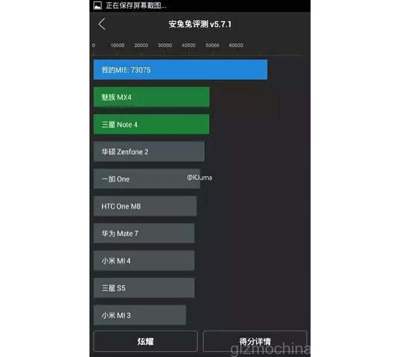 antutu-xiaomi-mi5