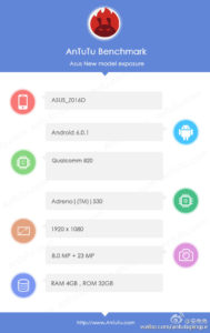 Benchmark AnTuTu Zenfone 3