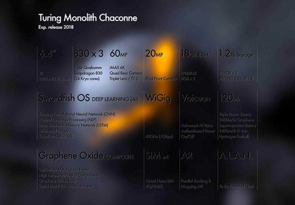 turing-monolithe-chaconne-fiche-technique