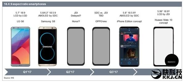 Huawei Mate 10 à la une