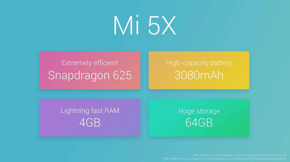 Mi5X-2