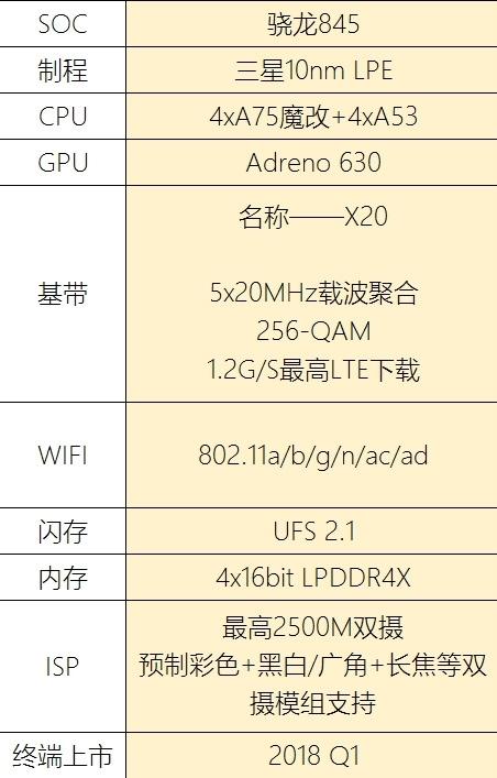 Snapdragon 845 tech