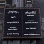 OnePlus 6T confirmé avec un Snapdragon 845 fin 2018