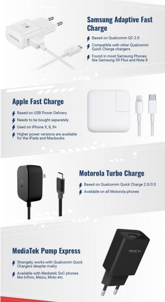Huawei supercharge 2