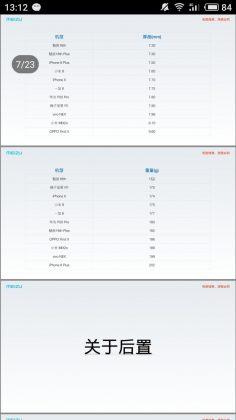 Meizu 16 spec leak weibo 2