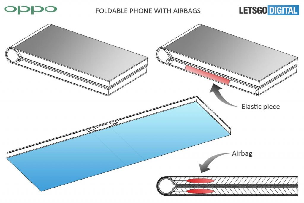 Oppo smartphone airbag