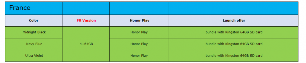 Honor Play details