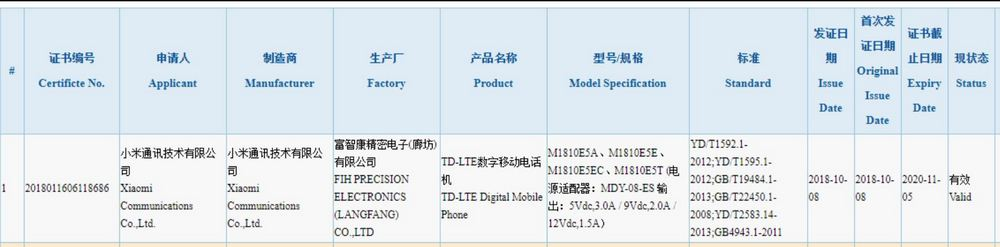 Xiaomi Mi Mix 3 Certification 3C