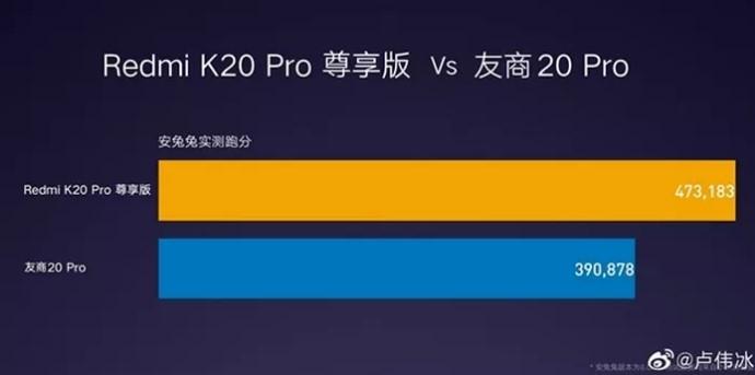 Redmi K20 Pro Exclusive Edition VS Redmi K20 Pro